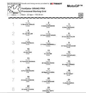 Grid MotoGP Round 1